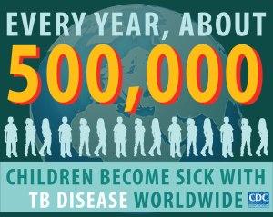 tb_disease_worldwide